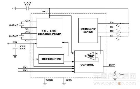 首页 资讯 技术资料 > 正文     at8001的结构框图