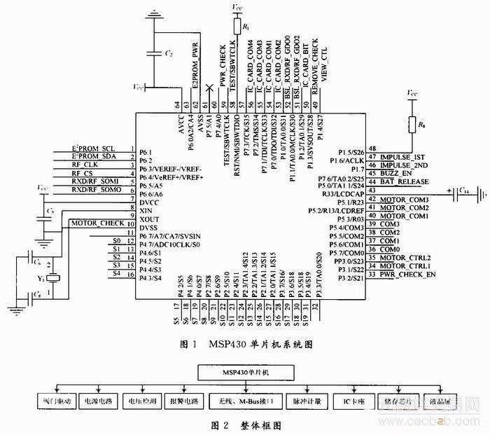 """介绍了一种以MSP430单片机为控制核心的IC卡水表控制器的设计方案。将微控制器和4442卡技术、I2C总线技术、流量计量技术及低压检测技术等相结合,实现了水表管理的高效率和智能化。详细介绍了该控制器的基本结构及各模块的软硬件设计原理。样机试验表明该智能水表控制器具有功能完善、计量准确及通信可靠等特点。   0 引言   随着IC卡应用的普及,利用IC卡实现""""预付费方式""""的水费管理成为可能。目前的电子水表按照抄表的方式主要可以分为网络式和分立式。由于在某些场合需要对旧的水表系统"""