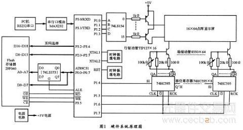 1 单片机控制电路