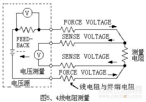 从输入基准电压产生精密电压比的模拟开关