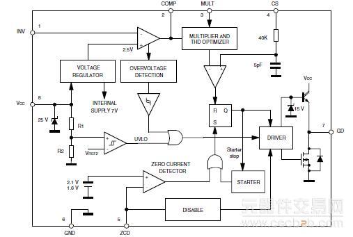 远程开/关,这使得它更容易遵守节能规范(蓝色的天使,能源之星,Energy2000等等)。一个有效的两步OVP能够安全地处理overvoltages要么发生在启动或产生的从负载断开。    二、性能   1、意识到在BCD技术;   过渡模式控制的PFC PREREGULATORS   专有乘数设计   2、最小的AC输入电流一致;   非常精确的可调输出   过电压保护   3、超低(≤70μa)启动电流;   4、低(≤4马)静态电流;   5、扩展集成电路电源电压范围;   6、芯