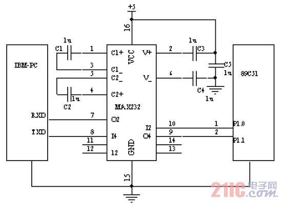单片机通过普通i/o 口与pc 机rs232 串口实现通信的硬件接口电路如图2