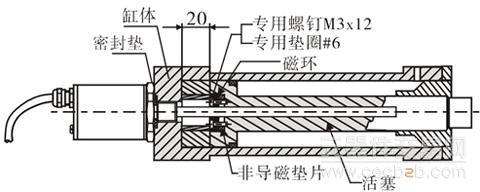 图四 液压缸内置安装结构图