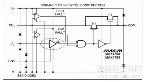 设计.一些集成电路集成了数据线的高电压故障保护
