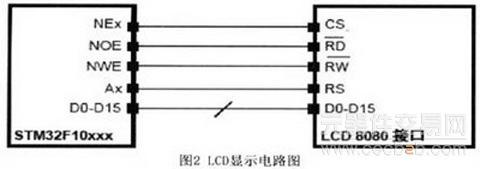依据stm32的智能电机保护器设计