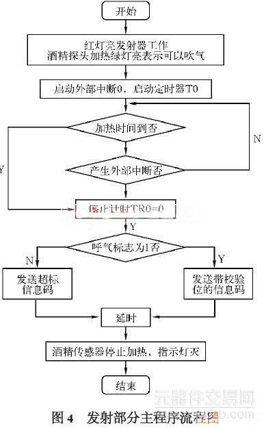 单片机89c2051的酒精含量探测器的原理介绍