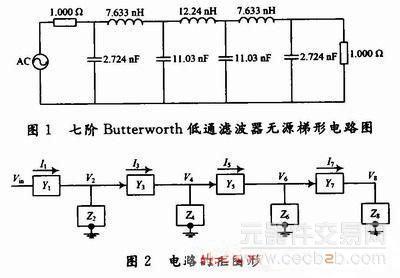 一种采用跨导运算放大器的可变带宽低通滤波器的流程阐述