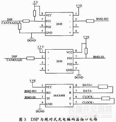 dsp的绝对式光电编码器串行接口的方案解析