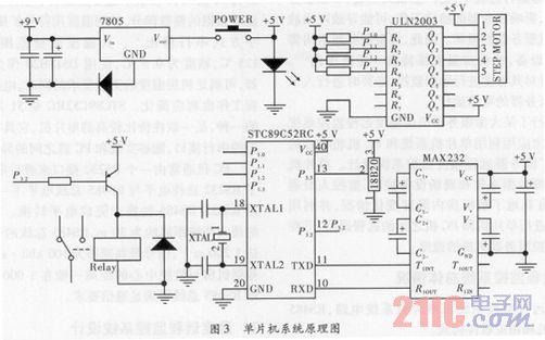 v电源,uln2003是一个多输入多输出的放大电路,它将单片机输出的信号