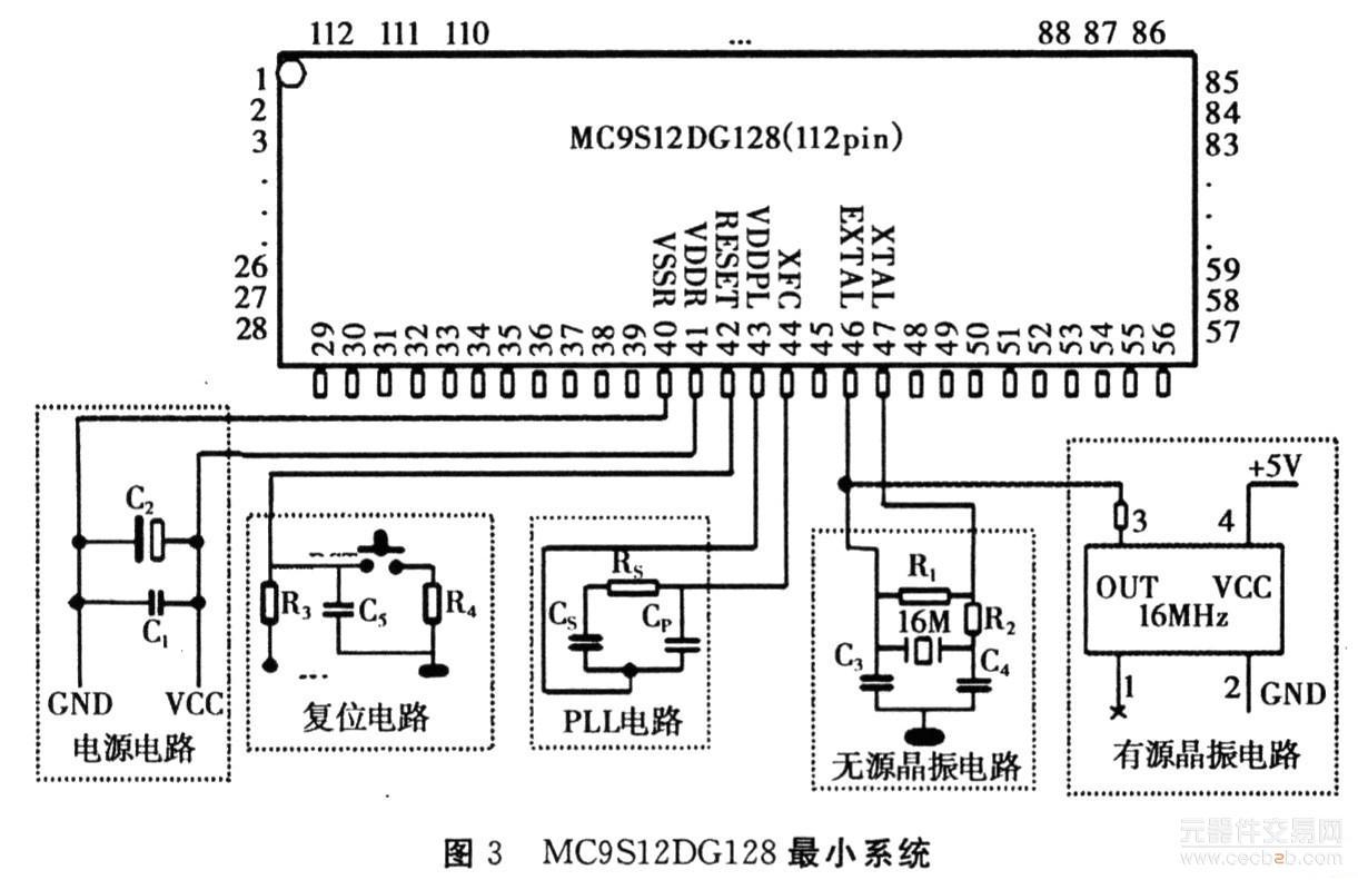 (1)电源电路主要给MCU提供+5V,+12V和+3.3V电源。   (2)时钟电路给MCU提供一个外接的石英晶振。   (3)复位电路主要完成系统上电复位和系统在运行时用户按键复位。   (4)BDM接口电路主要完成与BDM调试工具相连,向MC9S12单片机写入和调试程序。   2.3.2 键盘/显示控制电路   键盘控制模块采用键盘及LED管理芯片CH451。CH45l是一个整合了数码管显示驱动和键盘扫描控制以μP监控的多功能外围芯片。CH451内置RC振荡电路,可以动态驱动8位数码管或者