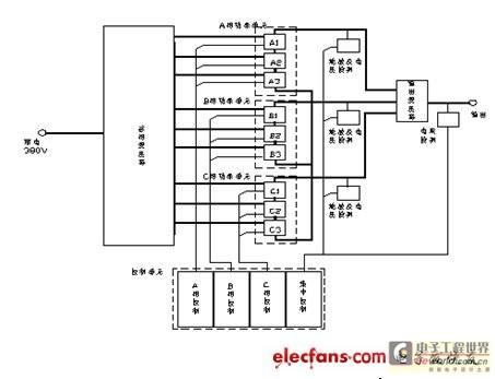 在图1中,功率单元为三相输入,单相输出的交直交pwm电压源型逆变器