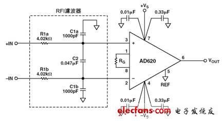 图 用于ad620系列仪表放大器的rfi电路
