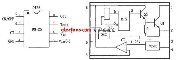 开机后,振荡器起振,输出的VF信号经R-S触发器变换整形,产生一个保持原频率,的矩形脉冲激 励电压,再由Q1、Q2组成的达林顿电路放大后,由脚输出。输出电压V0的调整是通过调节比较器反相输入端脚的电压得以实现的。脚电压的改变,可以调节R-S触发器输出的激励脉冲宽度,从而引起输出电压Vo的变化。该稳压电源VIN=25V,Vo =(1+RP/R)×VREF,稳定度为0.