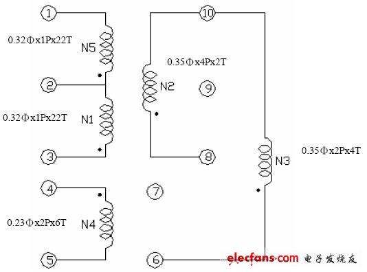1.目的:希望以简短的篇幅,将公司目前设计的流程做介绍,若有介绍不当之处,请不吝指教.   2 设计步骤:   2.1 绘线路图、PCB Layout.   2.2 变压器计算.   2.3 零件选用.   2.4 设计验证.   3 设计流程介绍(以DA-14B33 为例):   3.1 线路图、PCB Layout 请参考资识库中说明.