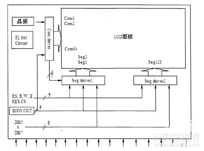 关于lcd显示电路的设计方案 - 解决方案 - 元器件交易