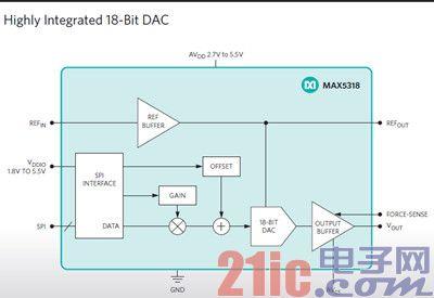 max16819电路图