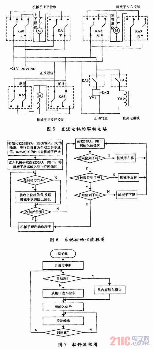 单项双值异步电动机顺转接线图