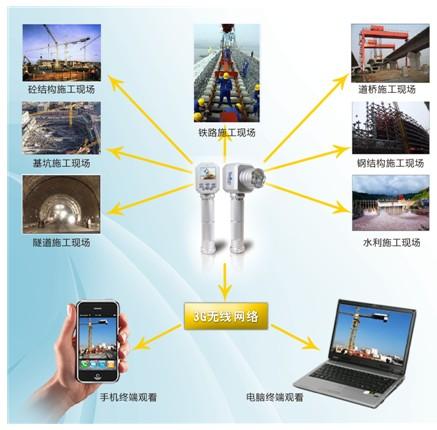 超载监控系统结构图