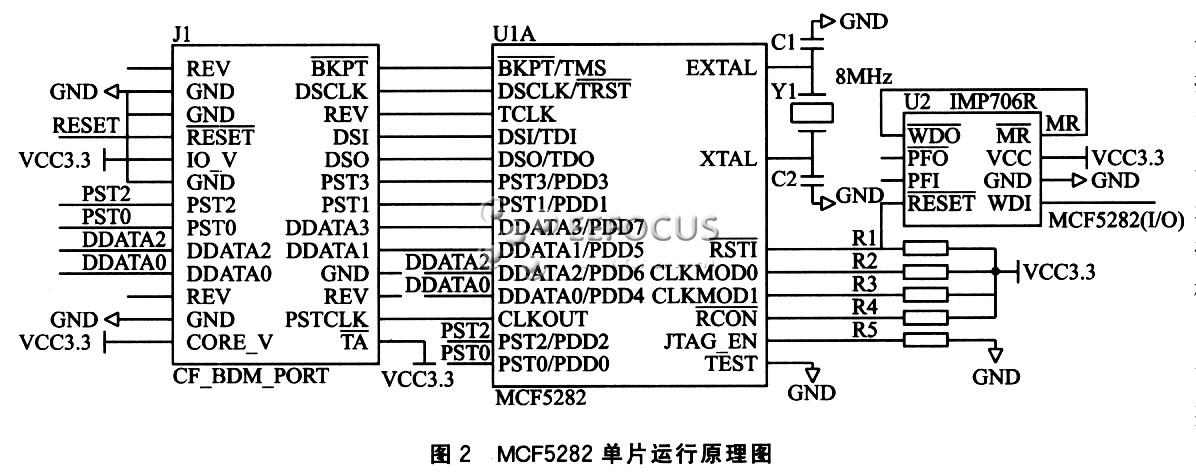 系统的复位电路采用带电源监视的复位电路芯片imp706r,在装置上电