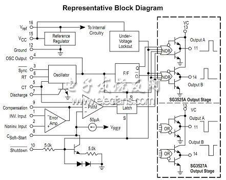 sg3525 引脚和内部结构图