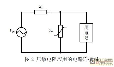 有效地保护电子线路元器件免受各种形式的浪涌脉冲的损害[2].