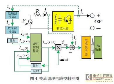 调理电路mppt技术