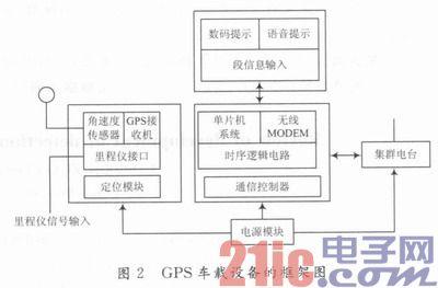 电路 电路图 电子 设计 素材 原理图 400_263
