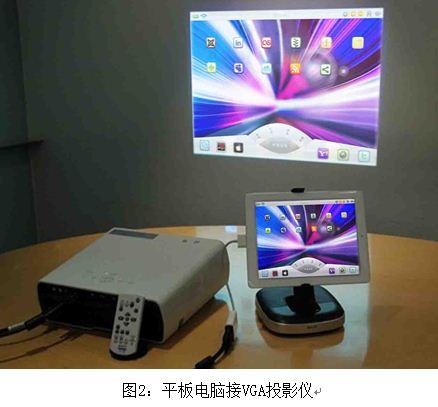 智能手机的显示器应用或者基于平板电脑的投影仪应用