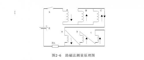 助磁法接线原理图