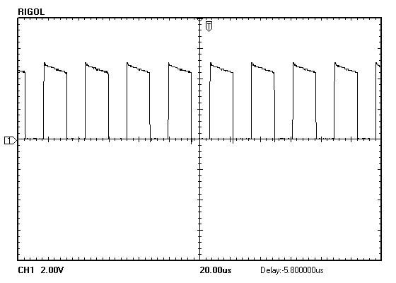 正弦信号发生器设计