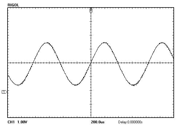 前面几期给读者介绍了单片机+CPLD 系统设计,本篇继续挖掘CPLD 潜力,给出一种单片机驱动CPLD的PWM 正弦信号发生器设计,充分体现了CPLD 的灵活多变,配合单片机控制,其妙无穷,以下方案均在Mini51 板上实现。   脉宽调制PWM(Pulse Width Modulation)是利用数字输出信号对模拟电路进行控制的一种非常有效的技术,广泛应用在从测量、通信到功率控制与变换的许多领域中。   一、PWM原理   PWM 是一种对模拟信号电平进行数字编码的方法。通过高分辨率计数器的使用,方