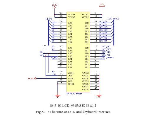 dsp与lcd接口电路设计