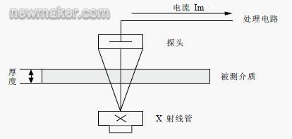 电路 电路图 电子 设计 素材 原理图 414_198