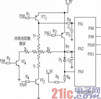 stm32f103与四线电阻触摸屏接口电路