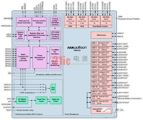 dc/dc转换器效能提高,降低移动处理器功耗