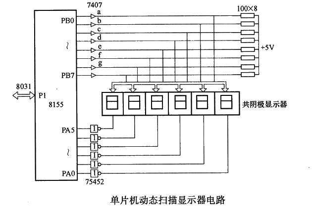 单片机动态扫描显示器电路