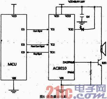 dac输出的10s otp语音芯片,音质好,有4个i/o口,外围电路仅需-颗104