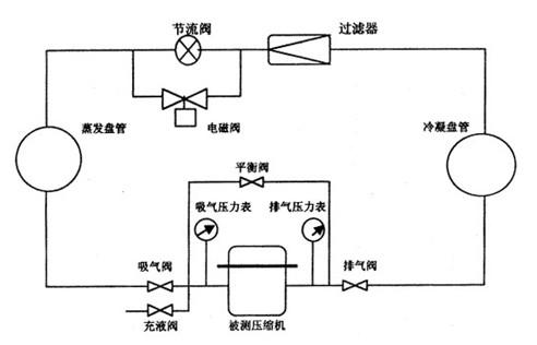 继电器双稳态开关电路图