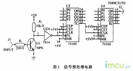 基于单片机89c51制作的频率计的设计方法