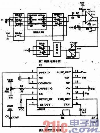 1 硬件电路总图     系统硬件实现电路如图2所示,考虑到模拟开关有