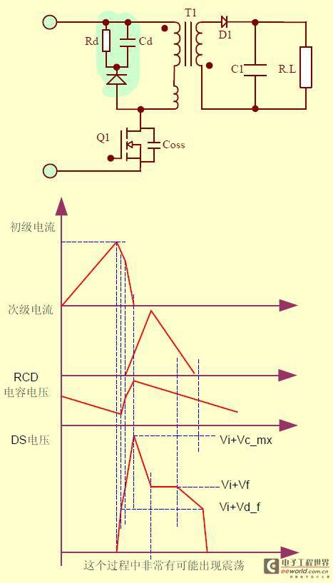 rcd吸收电路的影响和设计方法(定性分析)