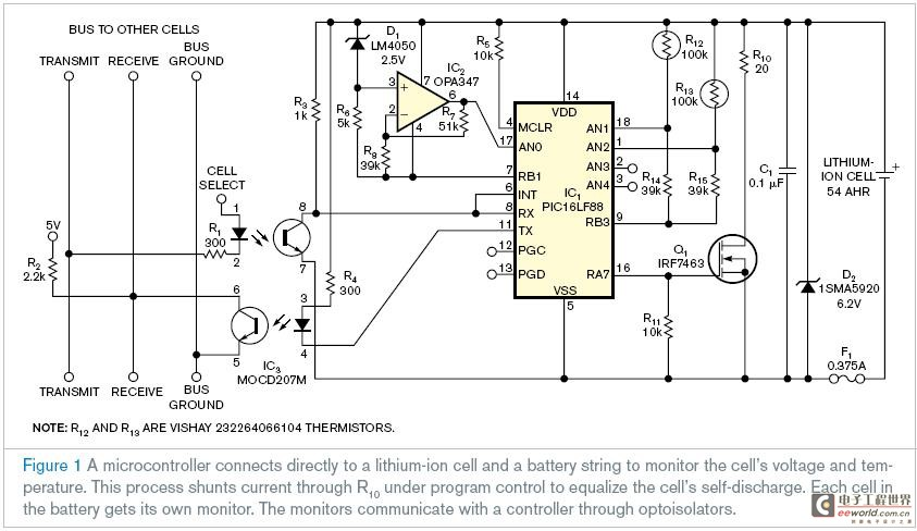 microcontroler