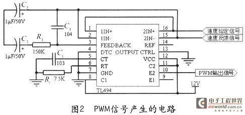 由tl494产生pwm信号的电路