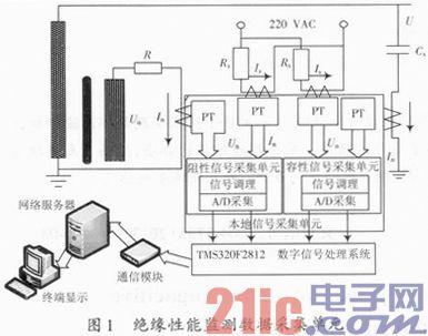 采集系统硬件电路设计