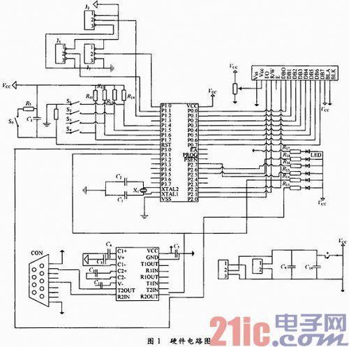 关键词:串口通信;实时温度监控;mscomm控件;ds18b20