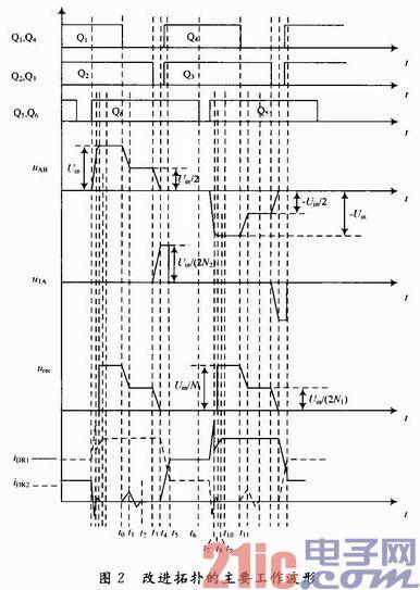 一种新型的零电压零电流三电平变换器的研究