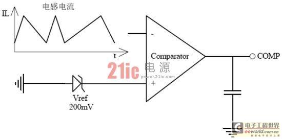 2.2 DU8618集成开关简化线路实现全闭环18W LED日光灯恒流控制   DU8618是基于TRUEC2技术,专门用于18W LED非隔离日光灯驱动的芯片。   基本电参数要求如下:   输入电压范围:180~265VAC/50Hz 典型效率:>95%   输出电压范围:60~180VDC 输出电流:90mA   标称输出功率:18W    图2:全闭环非隔离降压恒流18W LED日光灯驱动电源示意图    图3:DU8618输出18W非隔离LED日光灯驱动电源尺寸示意    图4:PCB布