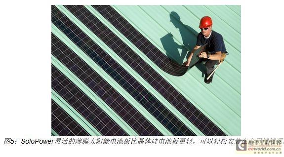 薄膜和晶体硅太阳能电池板的区别