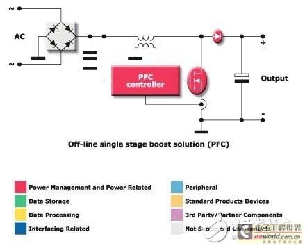 意法半导体:交流-直流转换器应用方案