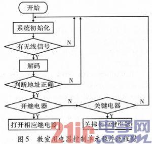 电路 电路图 电子 设计 素材 原理图 300_284